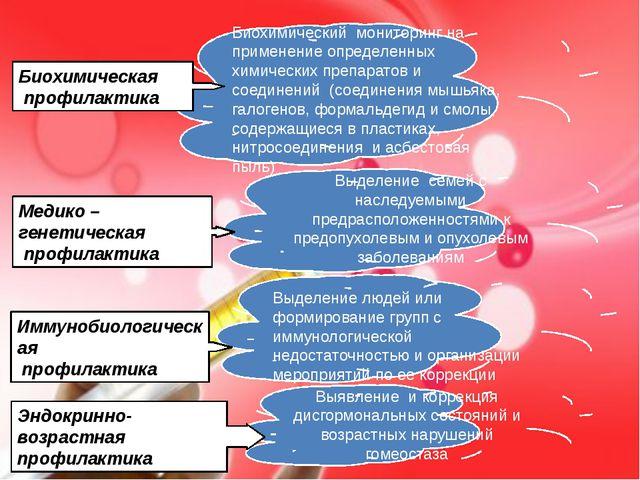 Биохимический мониторинг на применение определенных химических препаратов и...