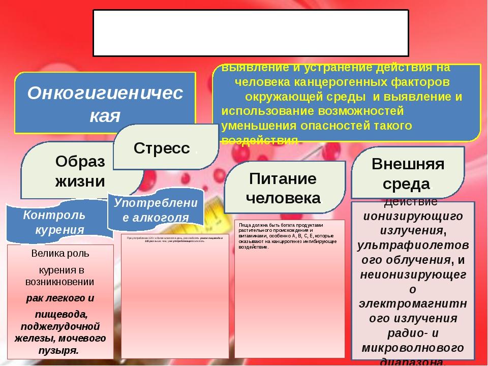 Первичная профилактика Велика роль курения в возникновении рак легкого и пищ...