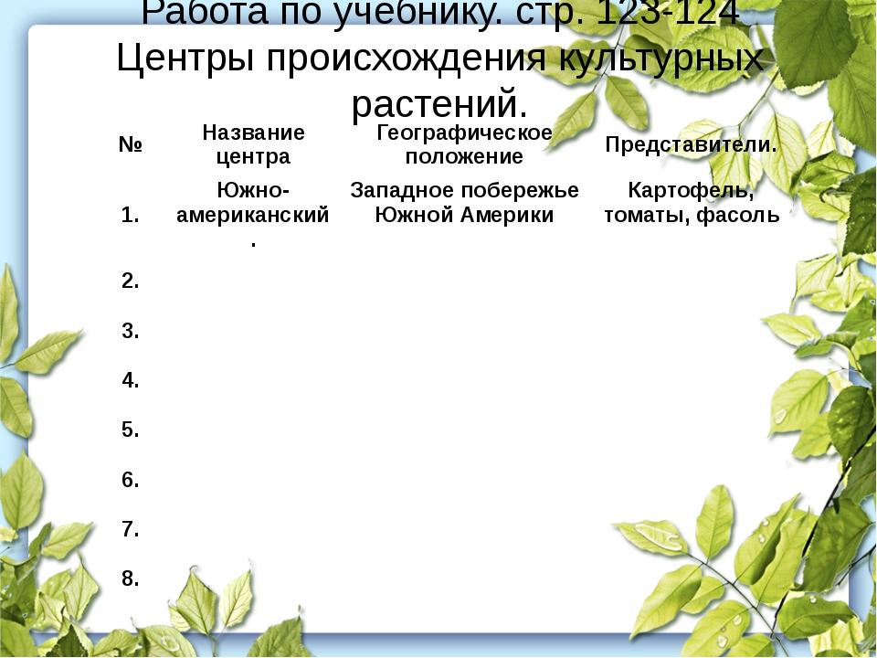 Работа по учебнику. стр. 123-124 Центры происхождения культурных растений. №...