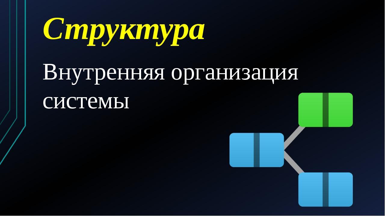 Структура Внутренняя организация системы