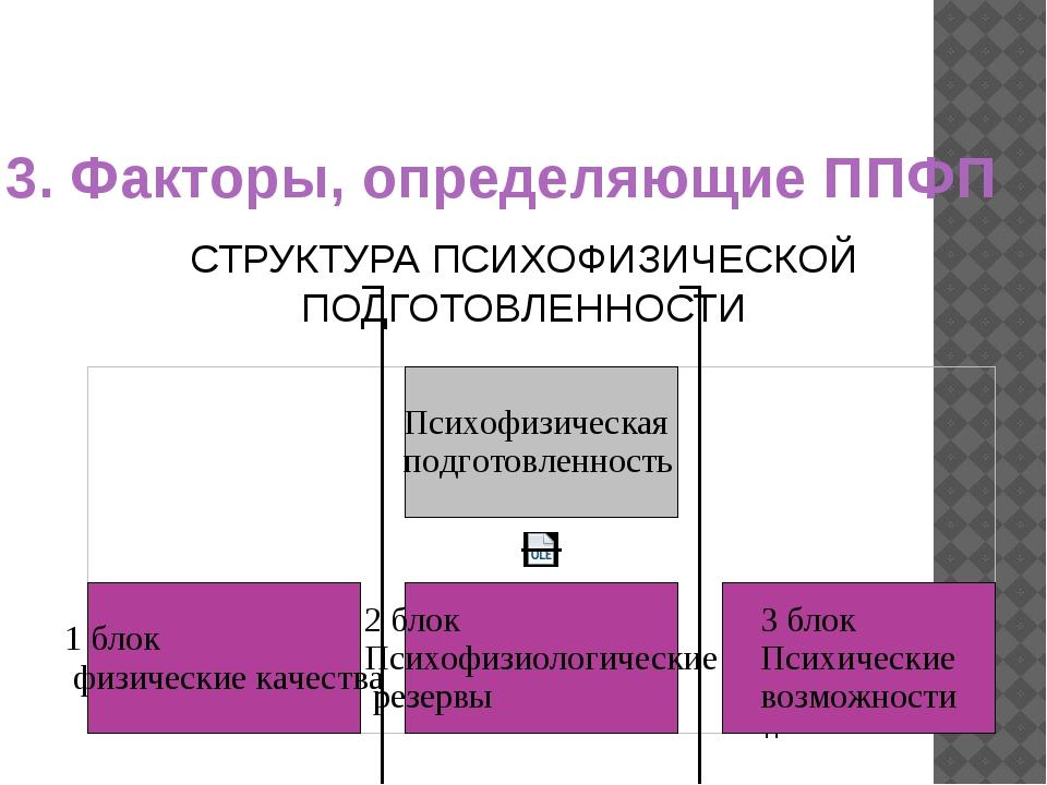 3. Факторы, определяющие ППФП СТРУКТУРА ПСИХОФИЗИЧЕСКОЙ ПОДГОТОВЛЕННОСТИ