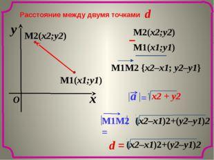 Расстояние между двумя точками M2(x2;y2) M1(x1;y1) d x y O M1(x1;y1) M2(x2;y