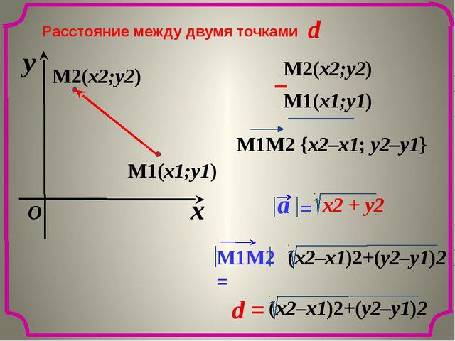Расстояние между двумя точками M2(x2;y2) M1(x1;y1) d x y O M1(x1;y1) M2(x2;y...