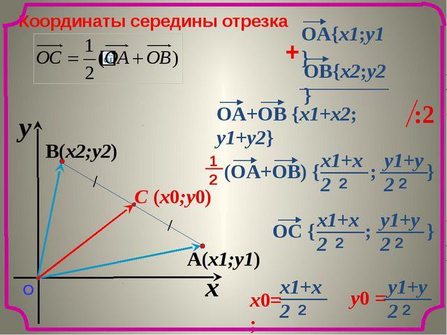C (x0;y0) A(x1;y1) B(x2;y2) x y О Координаты середины отрезка OA{x1;y1} OB{x2...