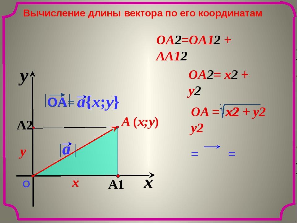 = = x y О Вычисление длины вектора по его координатам OA2=OA12 + AA12 x y OA2...