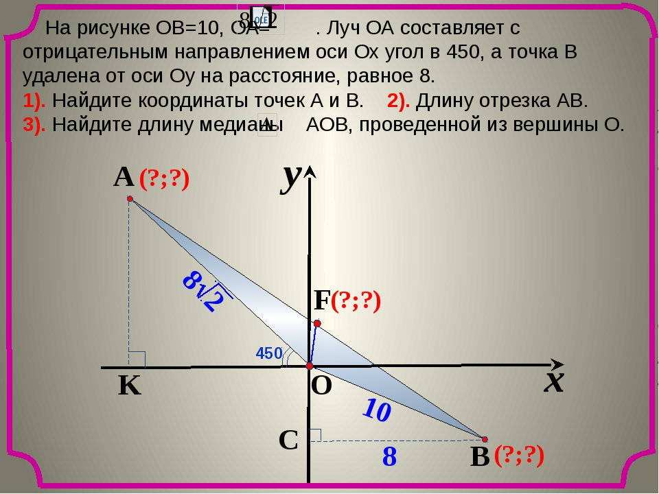 x y O 10 8 На рисунке ОВ=10, ОА= . Луч ОА составляет с отрицательным направл...