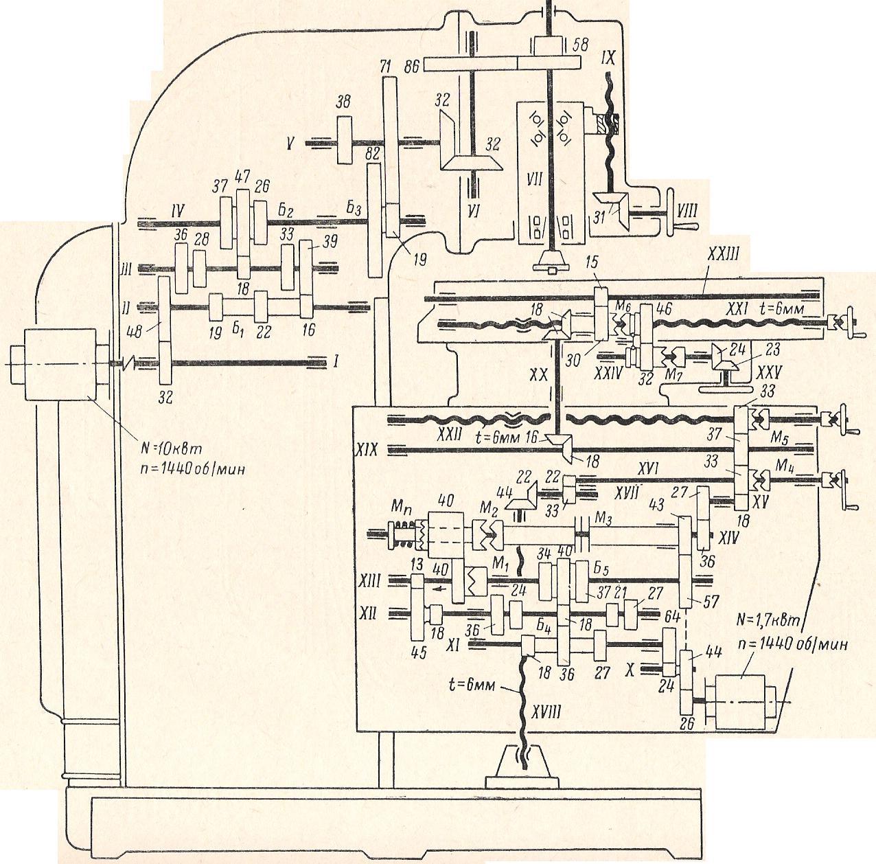 Схемы фрезерный станков 6р12