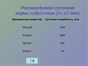 Рекомендуемая суточная норма подростков (11-13 лет) Минеральные веществаСуто