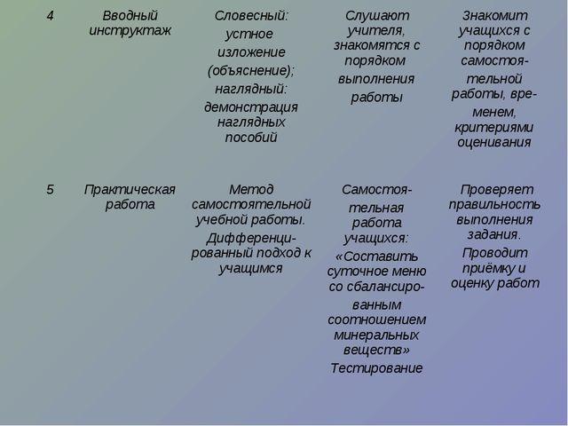 4Вводный инструктажСловесный: устное изложение (объяснение); наглядный: дем...