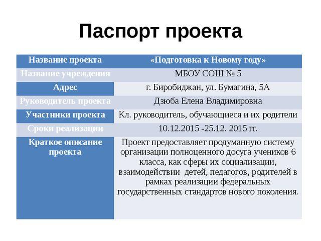 Паспорт проекта Название проекта «Подготовка к Новому году» Название учрежден...