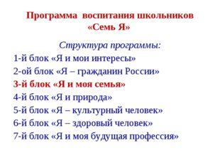 Структура программы: 1-й блок «Я и мои интересы» 2-ой блок «Я – гражданин Рос