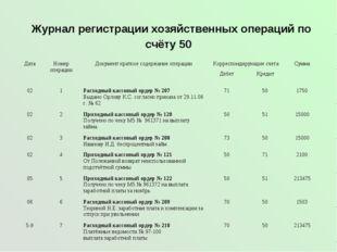 Журнал регистрации хозяйственных операций по счёту 50