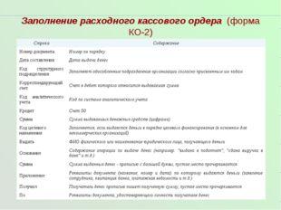 Заполнение расходного кассового ордера (форма КО-2) СтрокаСодержание Номер д
