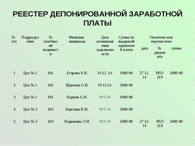 РЕЕСТЕР ДЕПОНИРОВАННОЙ ЗАРАБОТНОЙ ПЛАТЫ