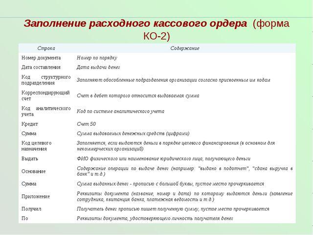 Заполнение расходного кассового ордера (форма КО-2) СтрокаСодержание Номер д...
