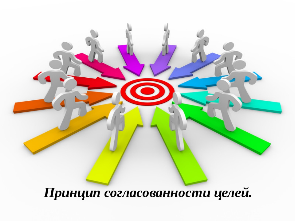 Принцип согласованности целей.