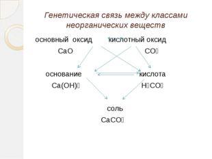 Генетическая связь между классами неорганических веществ основный оксид кисло