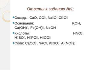 Ответы к заданию №1: Оксиды: CaO, CO₂, Na₂O, CI₂O₇ Основания: KOH, Ca(OH)₂, F