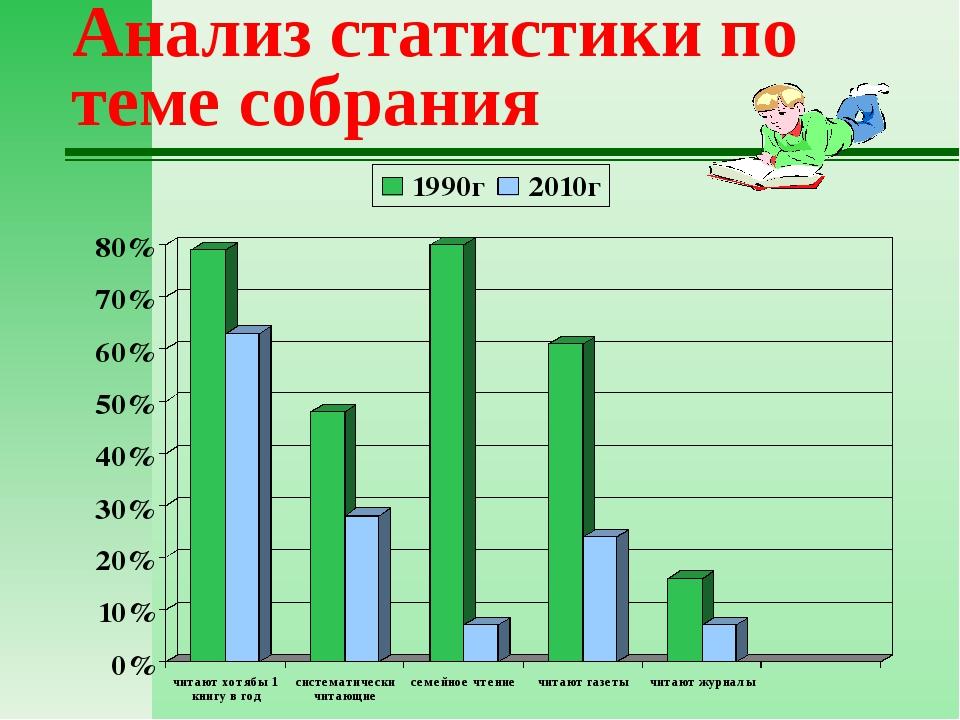 Анализ статистики по теме собрания