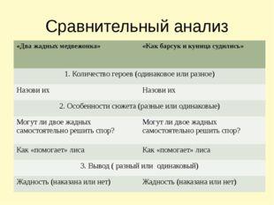 Домашнее задание: Выразительное чтение с. 74-77