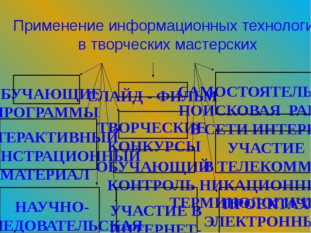 Применение информационных технологий в творческих мастерских ОБУЧАЮЩИЕ ПРОГРА...