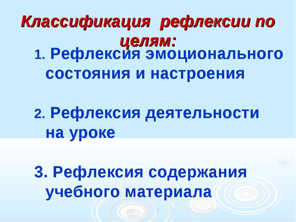 Классификация рефлексии по целям: Рефлексия эмоционального состояния и настро...