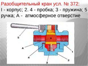 Разобщительный кран усл. № 372: I - корпус; 2. 4 - пробка; 3 - пружина; 5 -