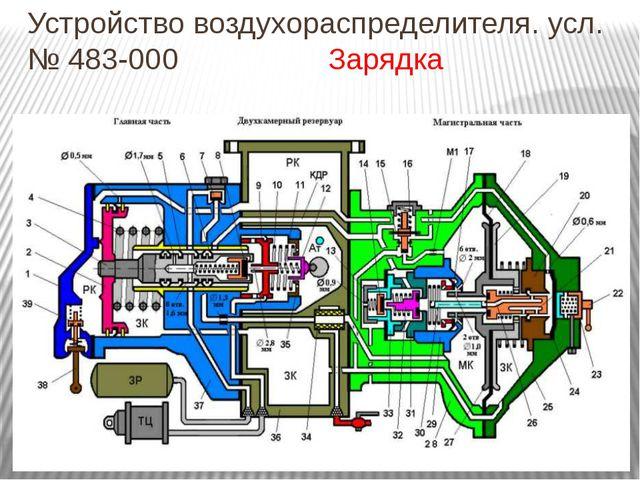 Устройство воздухораспределителя. усл.№ 483-000 Зарядка