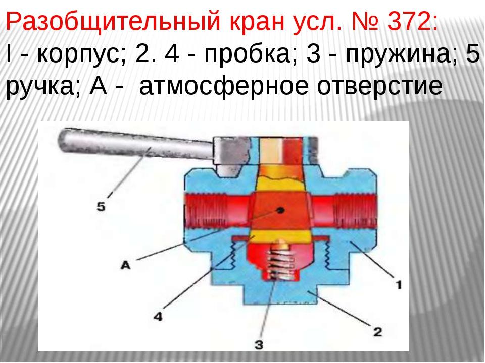 Разобщительный кран усл. № 372: I - корпус; 2. 4 - пробка; 3 - пружина; 5 -...