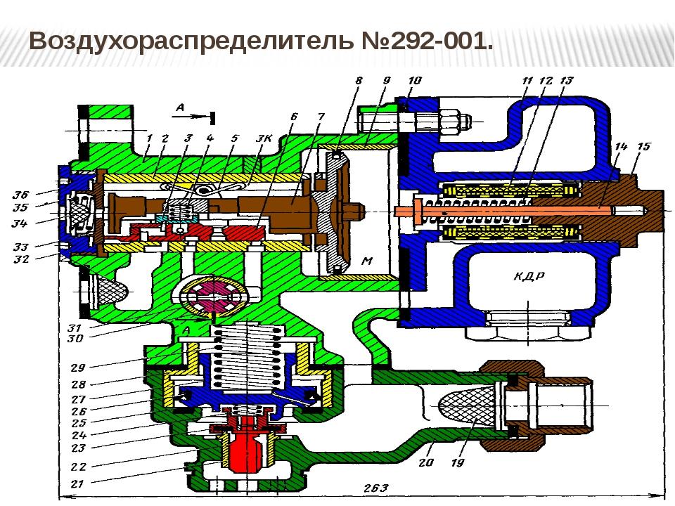 Воздухораспределитель №292-001.