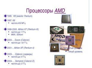 Процессоры AMD 1995. K5 (аналог Pentium) 1997. K6 частота 450 МГц 1999-2000.