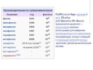 FLOPS(такжеflops,акронимотангл.FLoating-pointOperationsPerSecond, пр