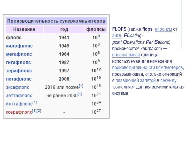FLOPS(такжеflops,акронимотангл.FLoating-pointOperationsPerSecond, пр...