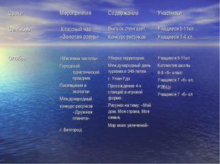 Сроки Мероприятия Содержание Участники Сентябрь.Классный час «Золотая осе