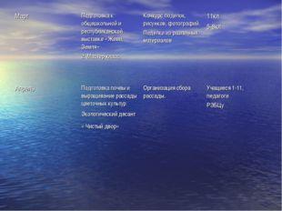 Март Подготовка к общешкольной и республиканской выставке «Живи, Земля» 2. М