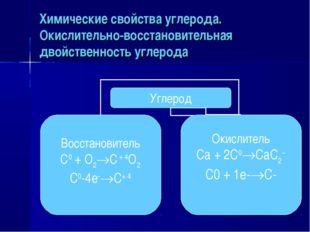 Химические свойства углерода. Окислительно-восстановительная двойственность у