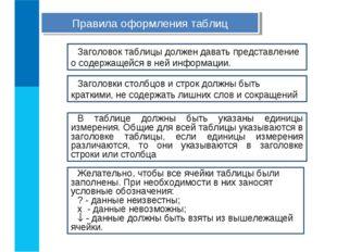 Правила оформления таблиц Заголовок таблицы должен давать представление о сод