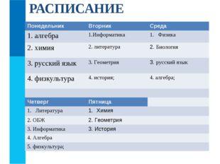 РАСПИСАНИЕ ПонедельникВторникСреда 1. алгебра 1.ИнформатикаФизика 2. хими