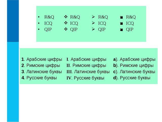 1. Арабские цифры 2. Римские цифры 3. Латинские буквы 4. Русские буквыI. А...