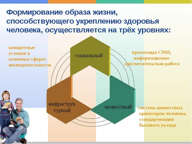 пропаганда СМИ, информационно-просветительская работа система ценностных ори...