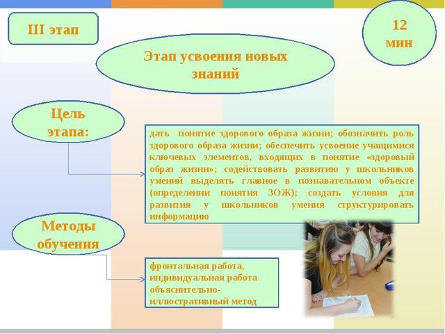 III этап Этап усвоения новых знаний 12 мин дать понятие здорового образа жизн...