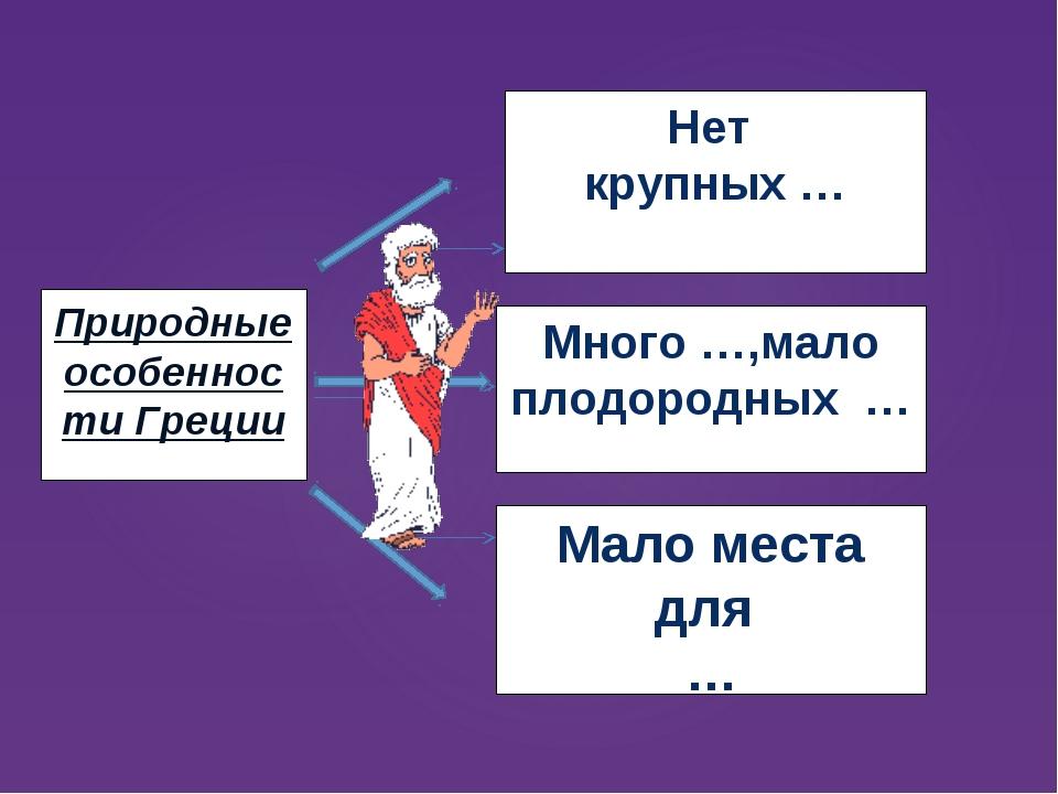 Природные особенности Греции Нет крупных … Мало места для … Много …,мало плод...