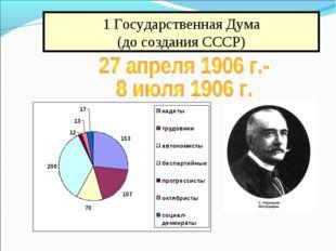 1 Государственная Дума (до создания СССР)