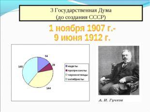 3 Государственная Дума (до создания СССР)