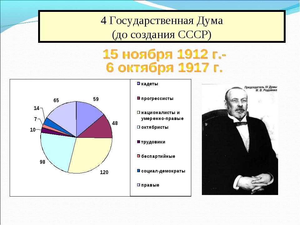 4 Государственная Дума (до создания СССР)