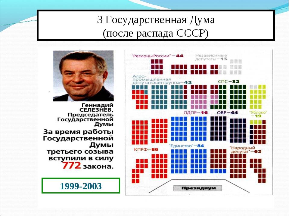 3 Государственная Дума (после распада СССР) 1999-2003