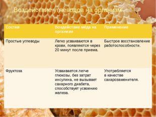 Воздействие углеводов на организм Состав Воздействие мёдана организм Применен