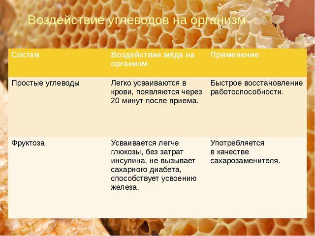 Воздействие углеводов на организм Состав Воздействие мёдана организм Применен...