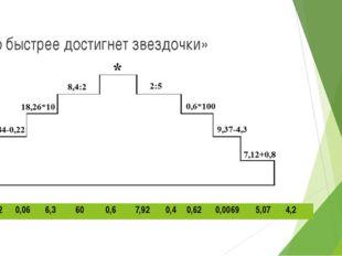 «Кто быстрее достигнет звездочки» 182,6 7,2 0,06 6,3 60 0,6 7,92 0,4 0,62 0,0