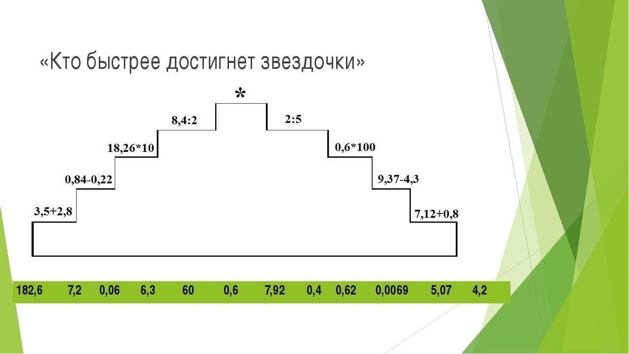 «Кто быстрее достигнет звездочки» 182,6 7,2 0,06 6,3 60 0,6 7,92 0,4 0,62 0,0...